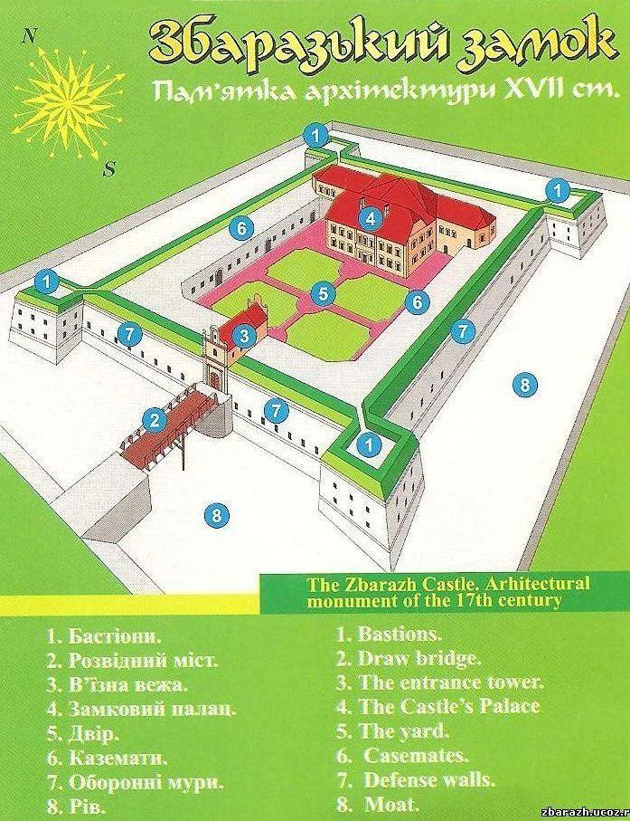 Карта Старого города Каменца 2